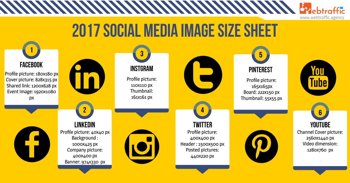 2017-Social-Media-Image-Size-Sheet - Innosavv